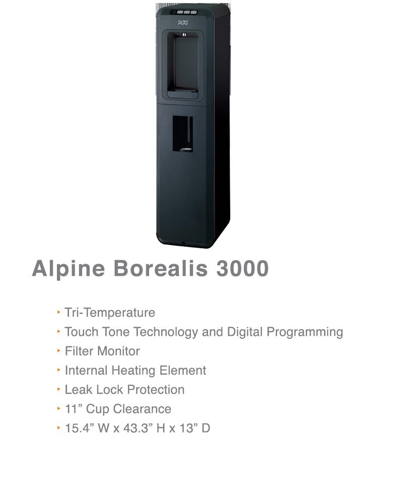 Borealis3000