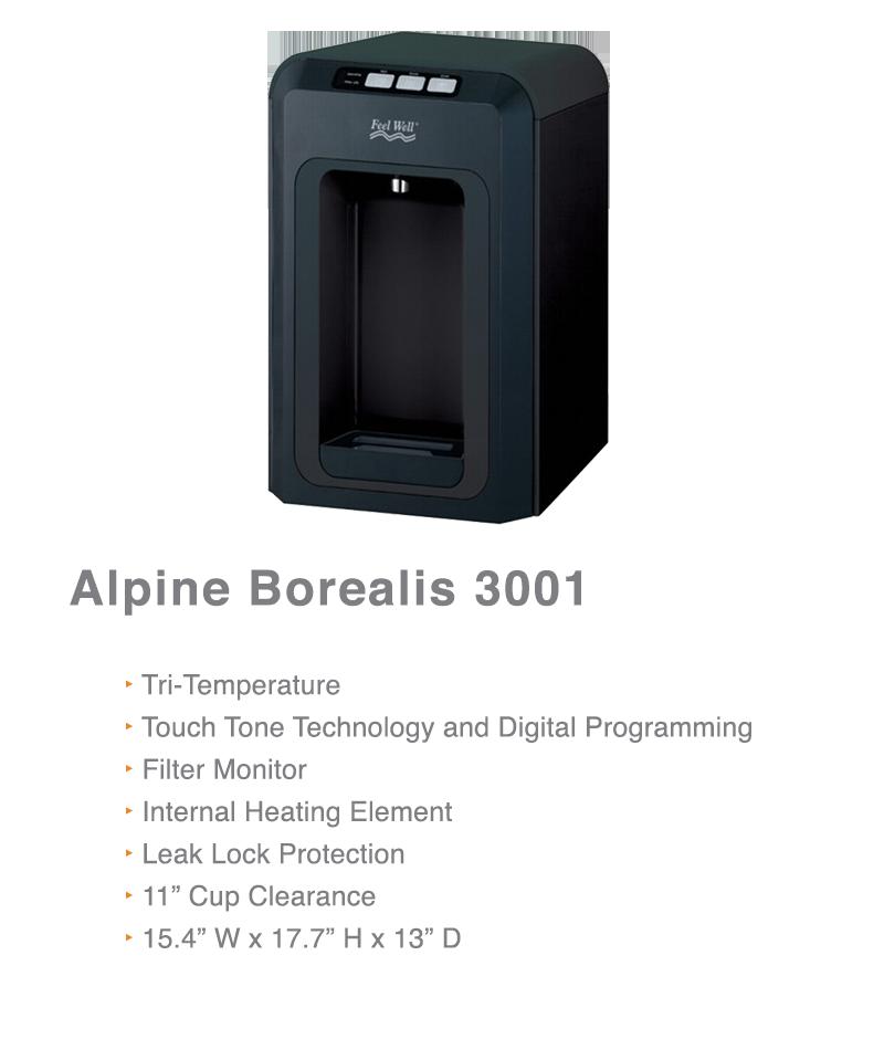 Borealis3001
