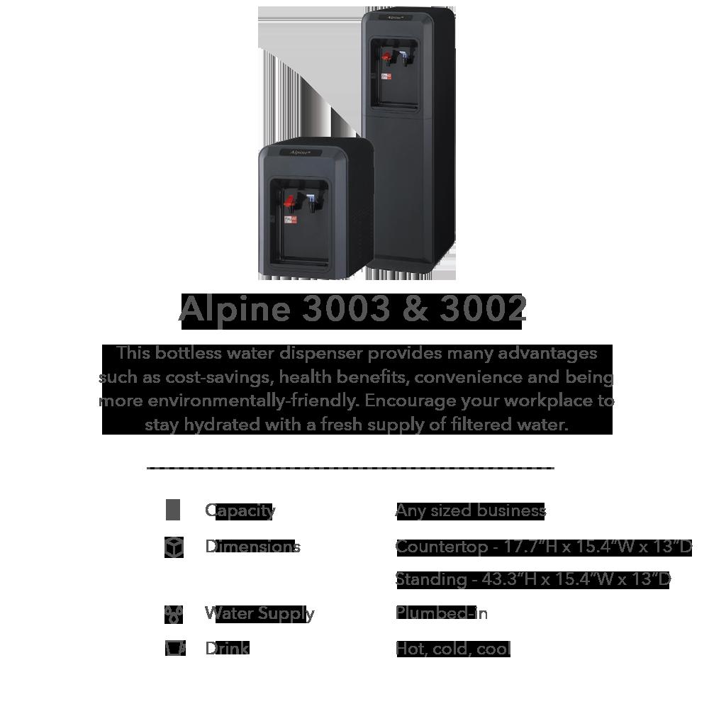 Alpine 3003 & Alpine 3002