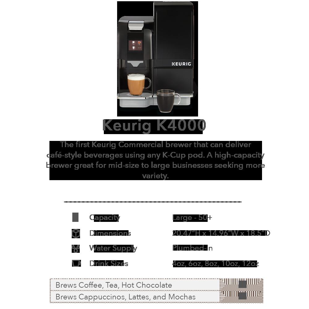 Keurig K4000
