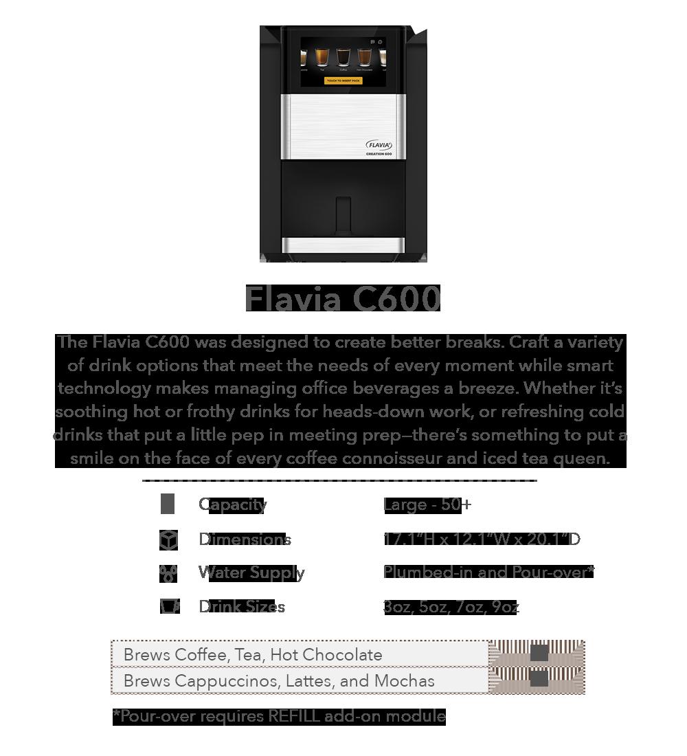 FlaviaC600